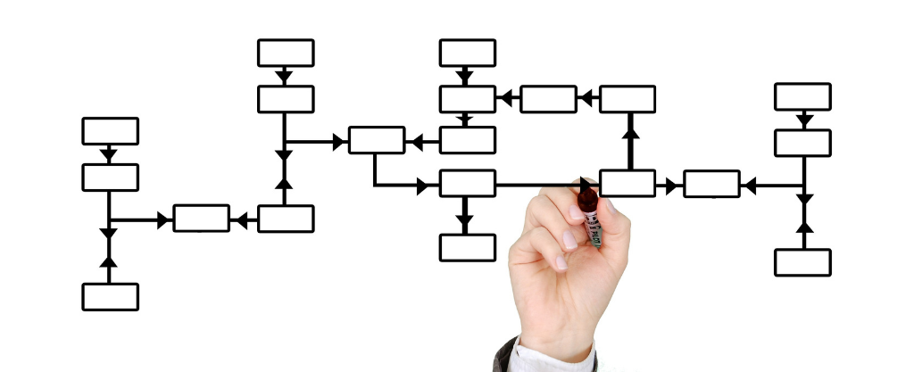 Voip call flow diagram