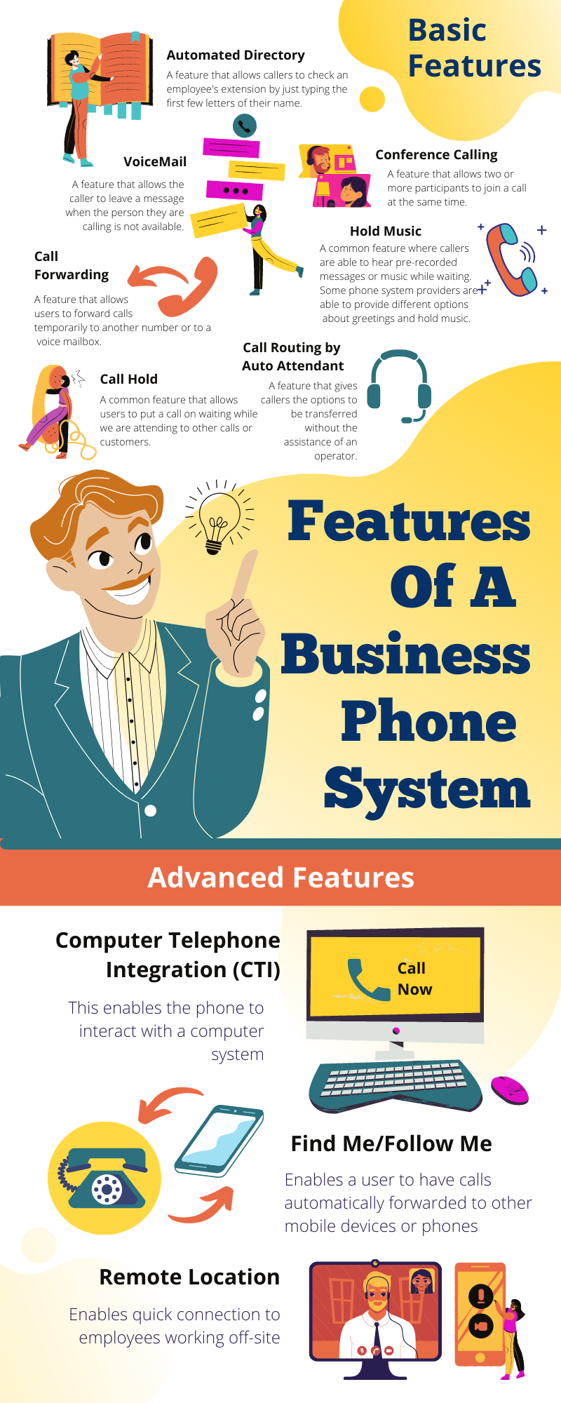 features of a telephone system infographic showcase one of the deciding factors when buying a business phone system