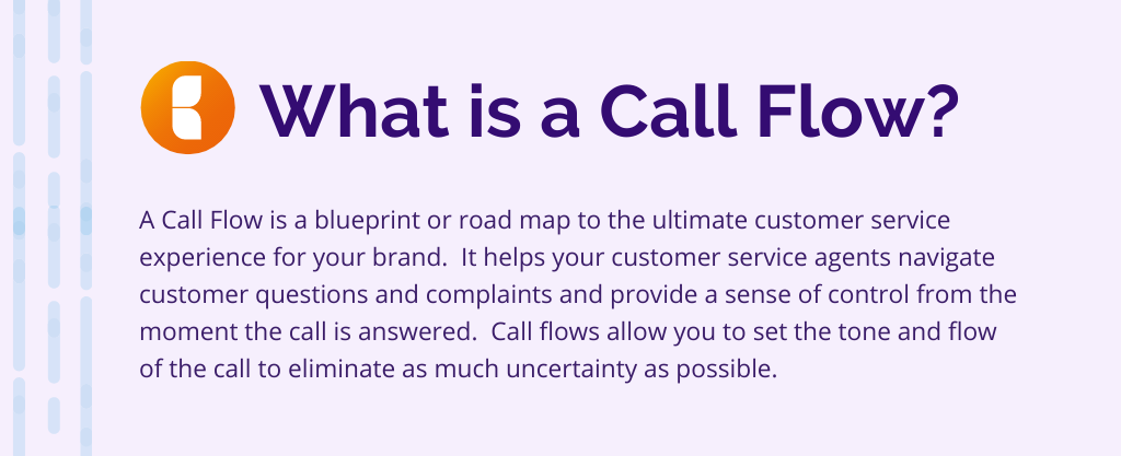 What is a call flow? Definition