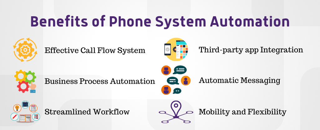 The Benefits of Phone System Automation for small business - based on case study