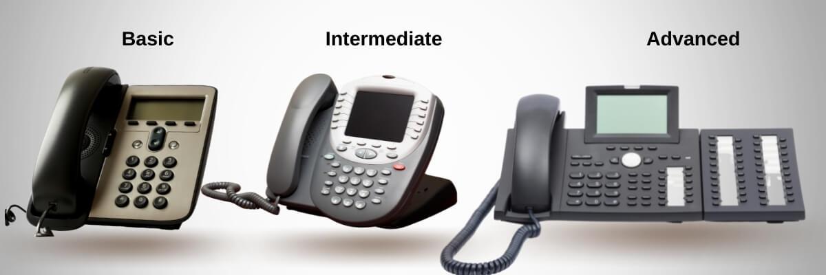 Three types of Voip Phones