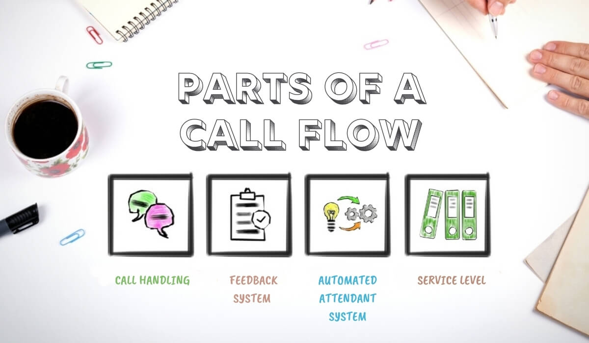Crucial parts of a call flow and why should you need them